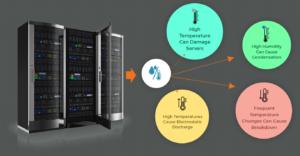 CEG Data Center Monitoring